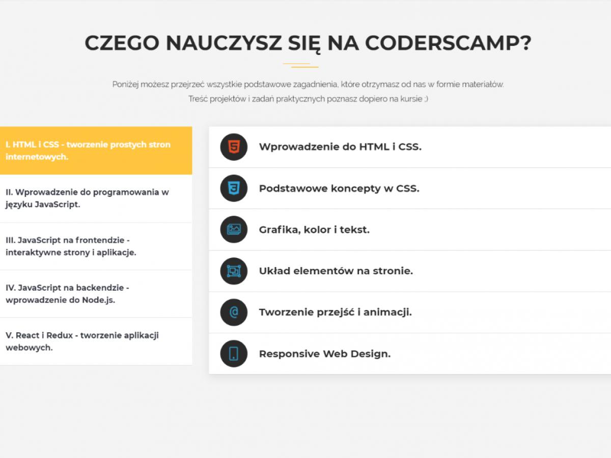 coderscamp-wiedza